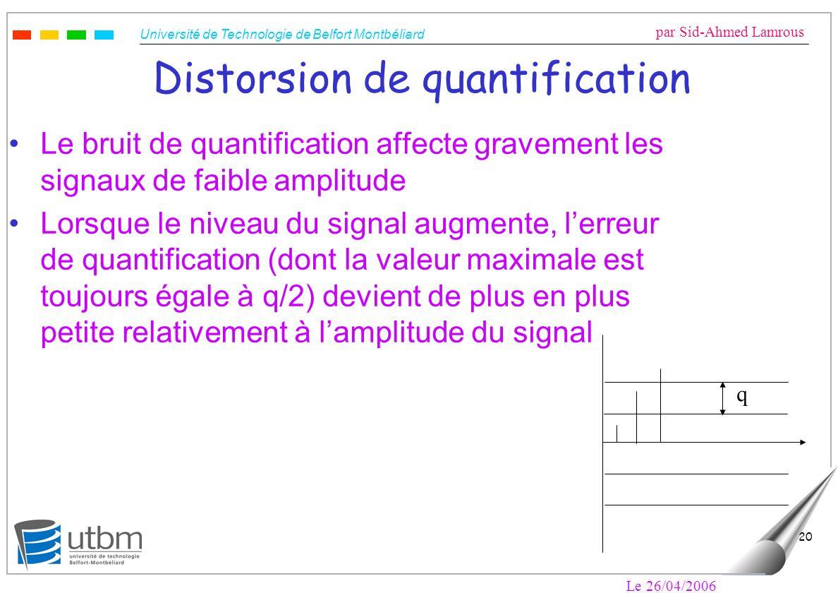 Distorsion de quantification