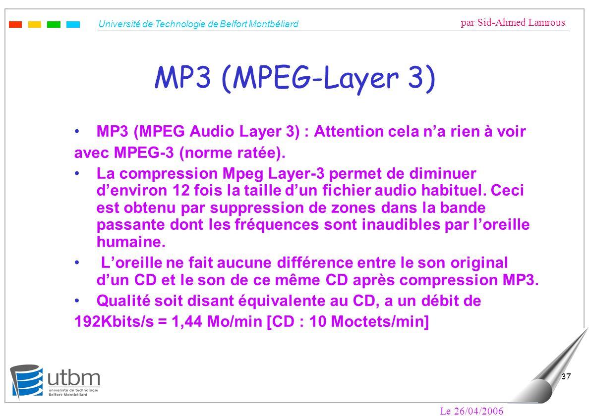 MP3 (MPEG-Layer 3)MP3 (MPEG Audio Layer 3) : Attention cela n'a rien à voir. avec MPEG-3 (norme ratée).