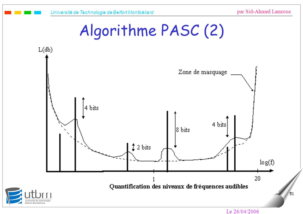 Algorithme PASC (2) Le 26/04/2006