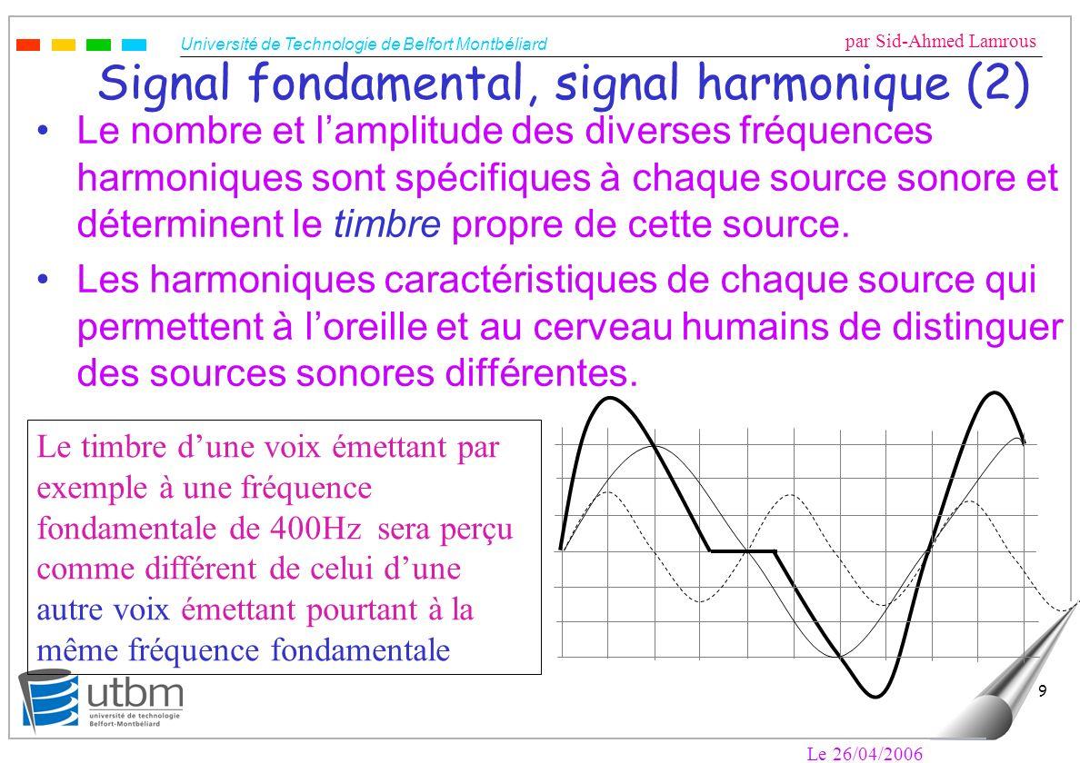 Signal fondamental, signal harmonique (2)
