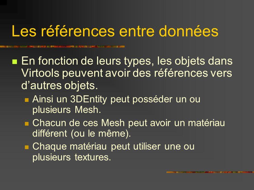 Les références entre données