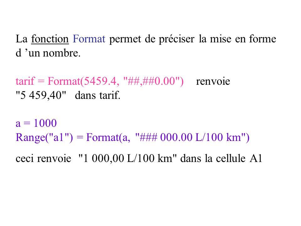 La fonction Format permet de préciser la mise en forme d 'un nombre.