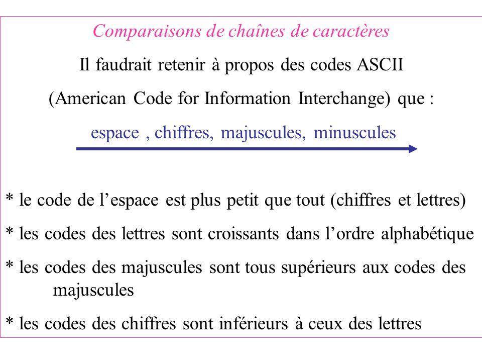 Comparaisons de chaînes de caractères