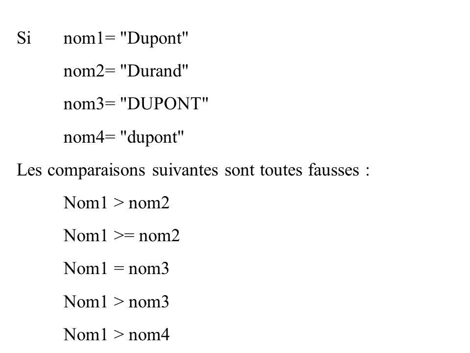 Si nom1= Dupont nom2= Durand nom3= DUPONT nom4= dupont Les comparaisons suivantes sont toutes fausses :