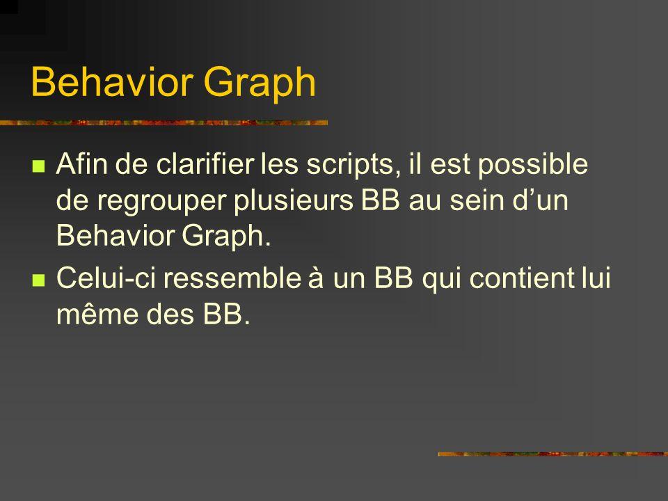 Behavior Graph Afin de clarifier les scripts, il est possible de regrouper plusieurs BB au sein d'un Behavior Graph.