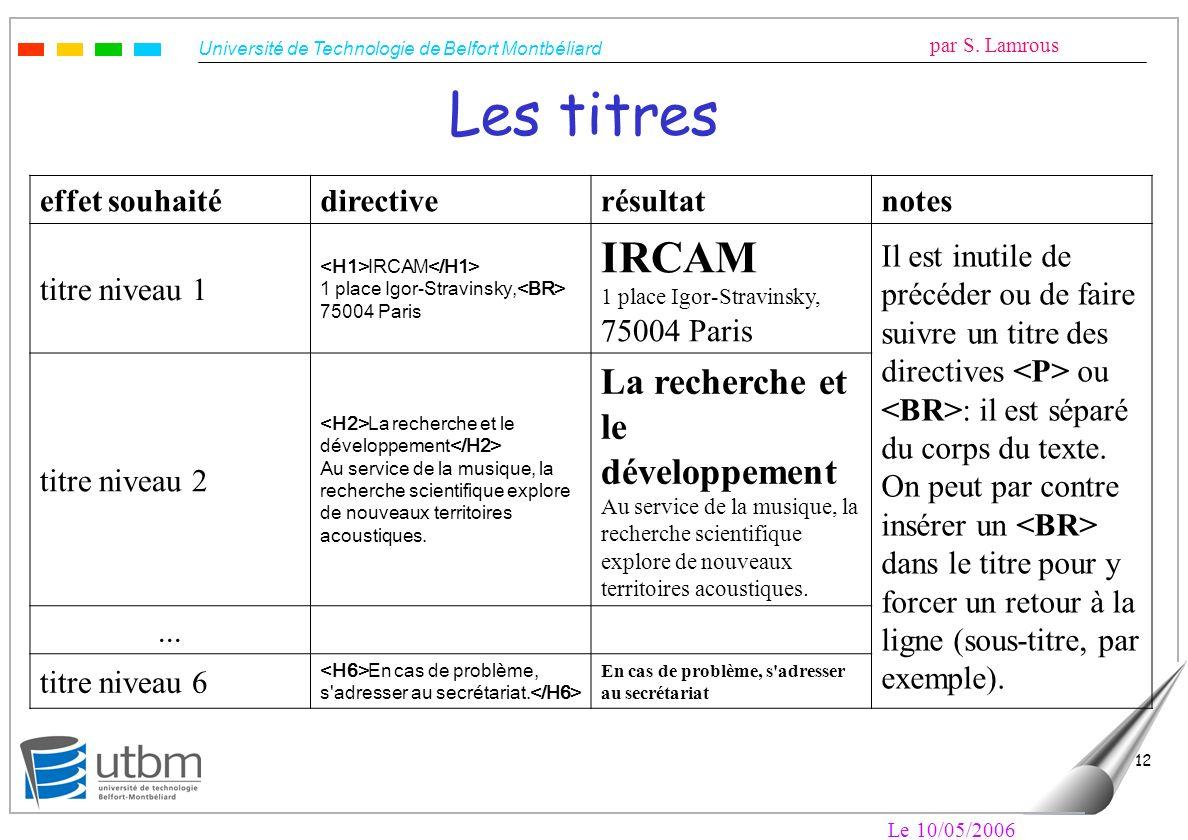 Les titres IRCAM La recherche et le développement effet souhaité