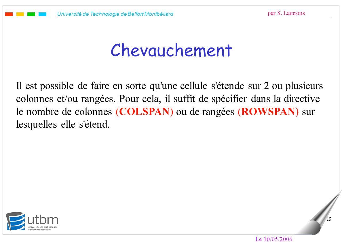 Chevauchement