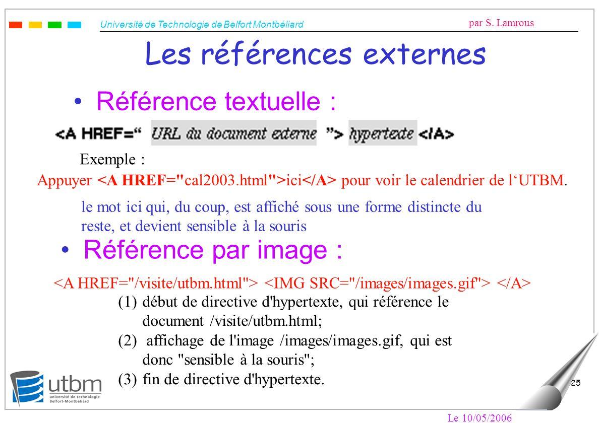 Les références externes