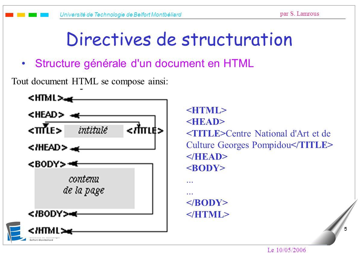 Directives de structuration
