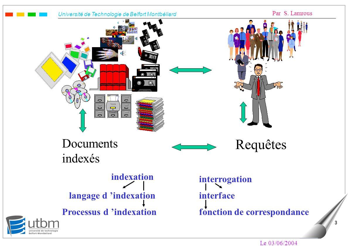 Requêtes Documents indexés interrogation interface