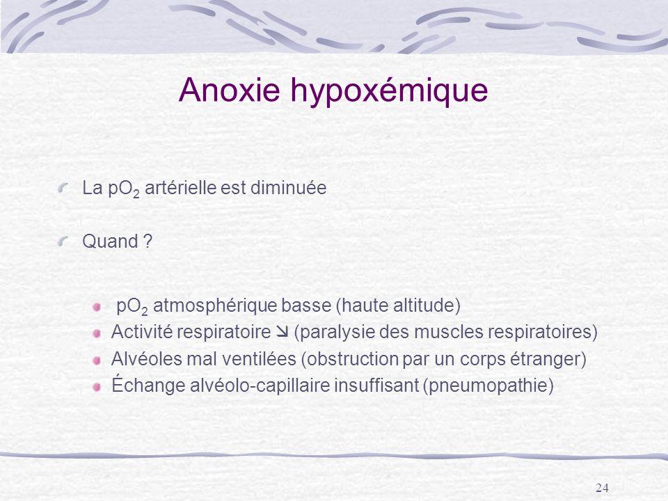 Anoxie hypoxémique La pO2 artérielle est diminuée Quand