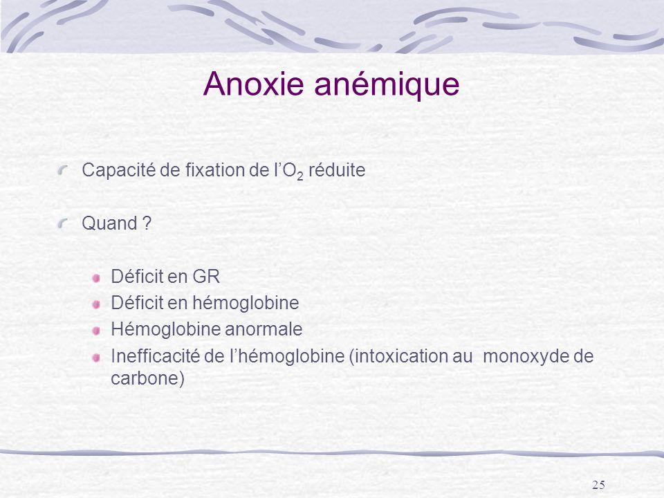 Anoxie anémique Capacité de fixation de l'O2 réduite Quand