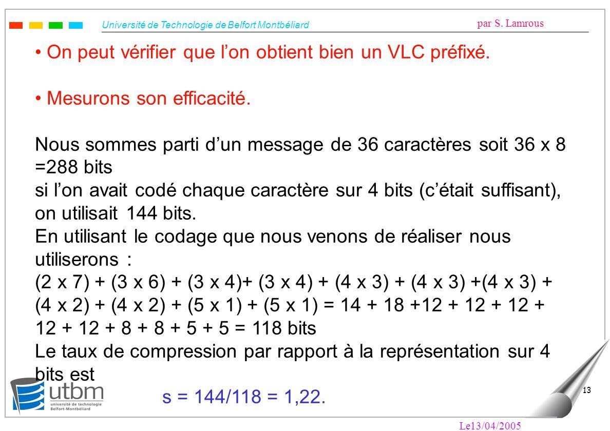 On peut vérifier que l'on obtient bien un VLC préfixé.