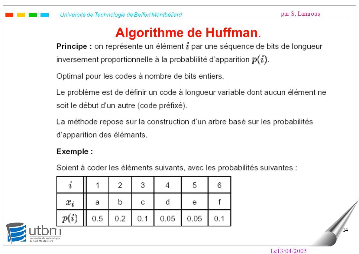 Algorithme de Huffman. Le13/04/2005
