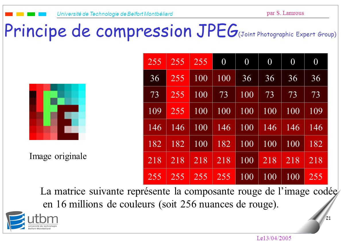 Principe de compression JPEG(Joint Photographic Expert Group)