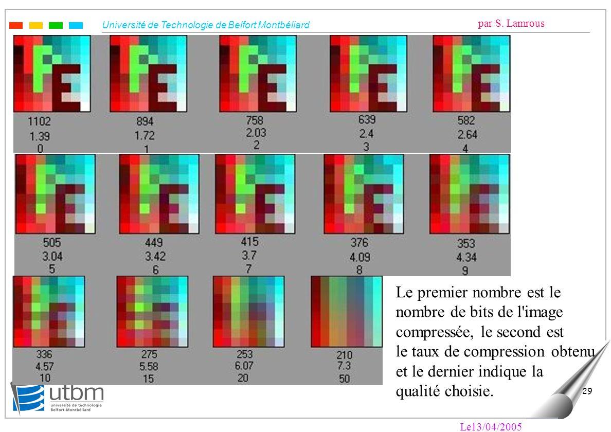 Le premier nombre est le nombre de bits de l image