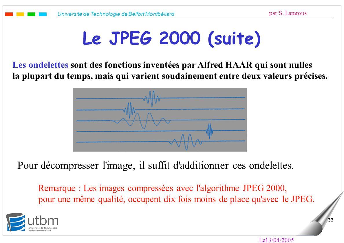 Le JPEG 2000 (suite) Les ondelettes sont des fonctions inventées par Alfred HAAR qui sont nulles.
