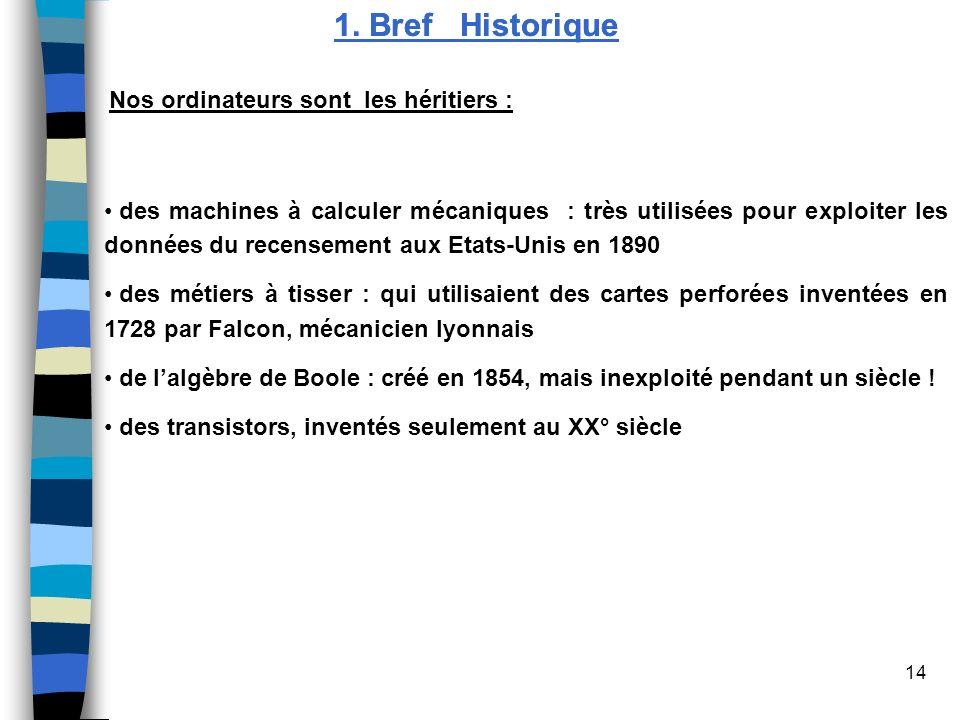 1. Bref Historique 1. Bref Historique