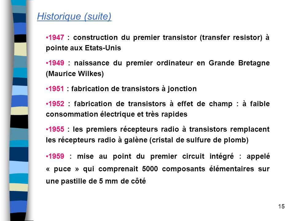 Historique (suite)1947 : construction du premier transistor (transfer resistor) à pointe aux Etats-Unis.
