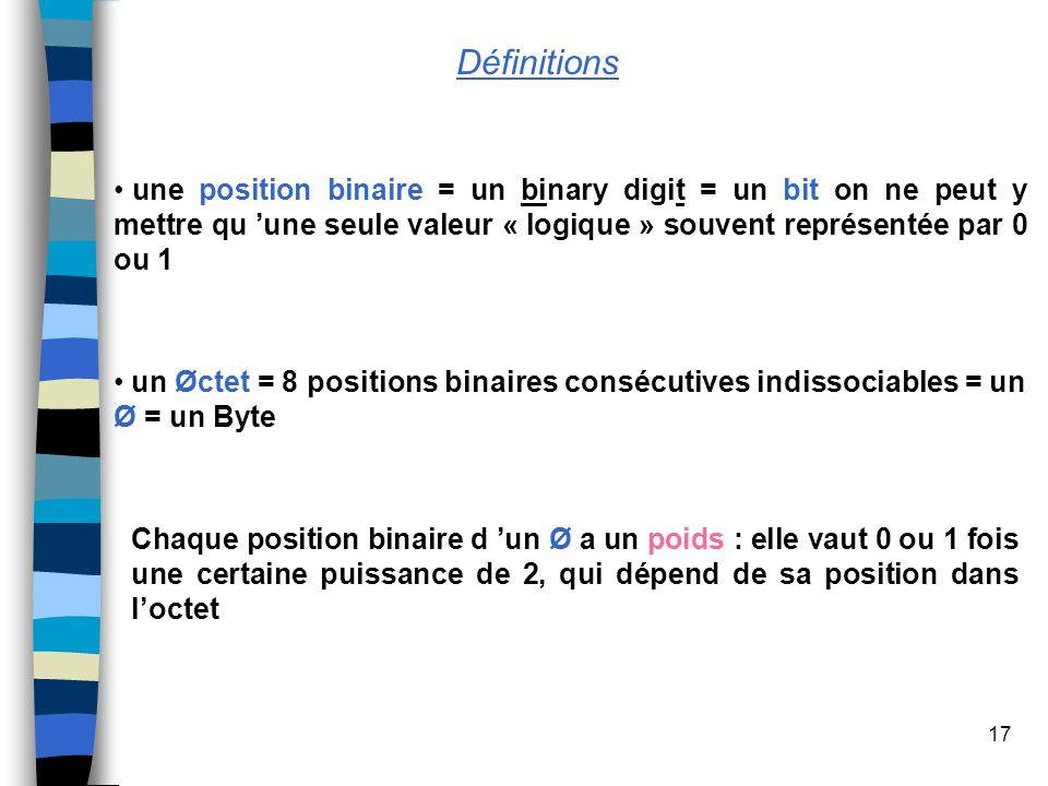 Définitions une position binaire = un binary digit = un bit on ne peut y mettre qu 'une seule valeur « logique » souvent représentée par 0 ou 1.