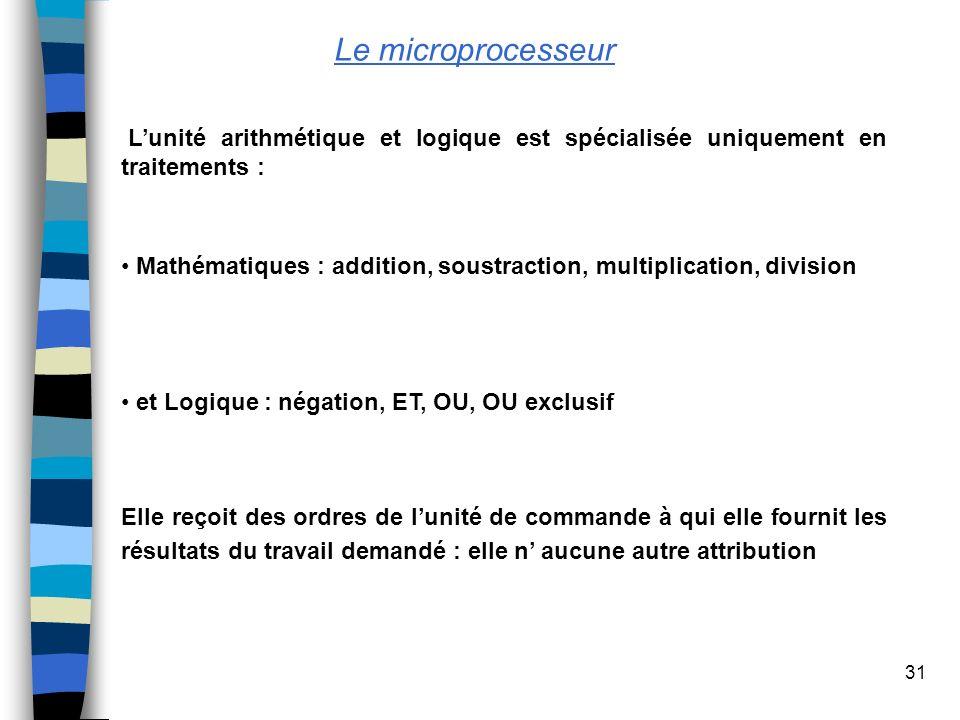 Le microprocesseurL'unité arithmétique et logique est spécialisée uniquement en traitements :