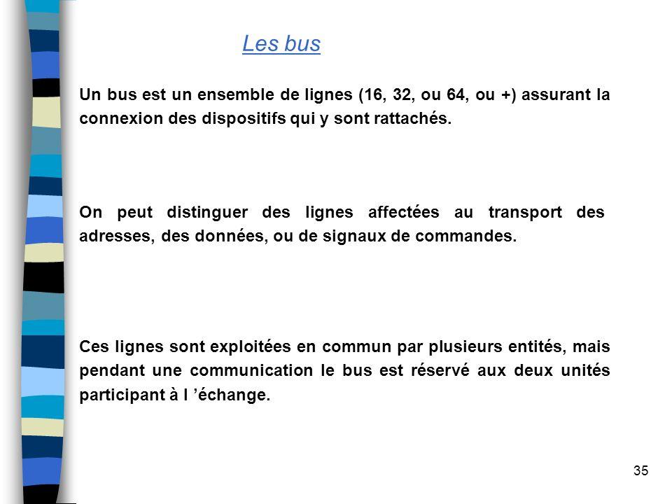 Les bus Un bus est un ensemble de lignes (16, 32, ou 64, ou +) assurant la connexion des dispositifs qui y sont rattachés.