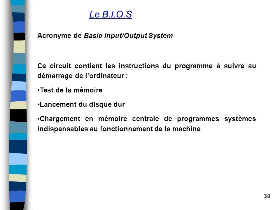 Le B.I.O.S Acronyme de Basic Input/Output System