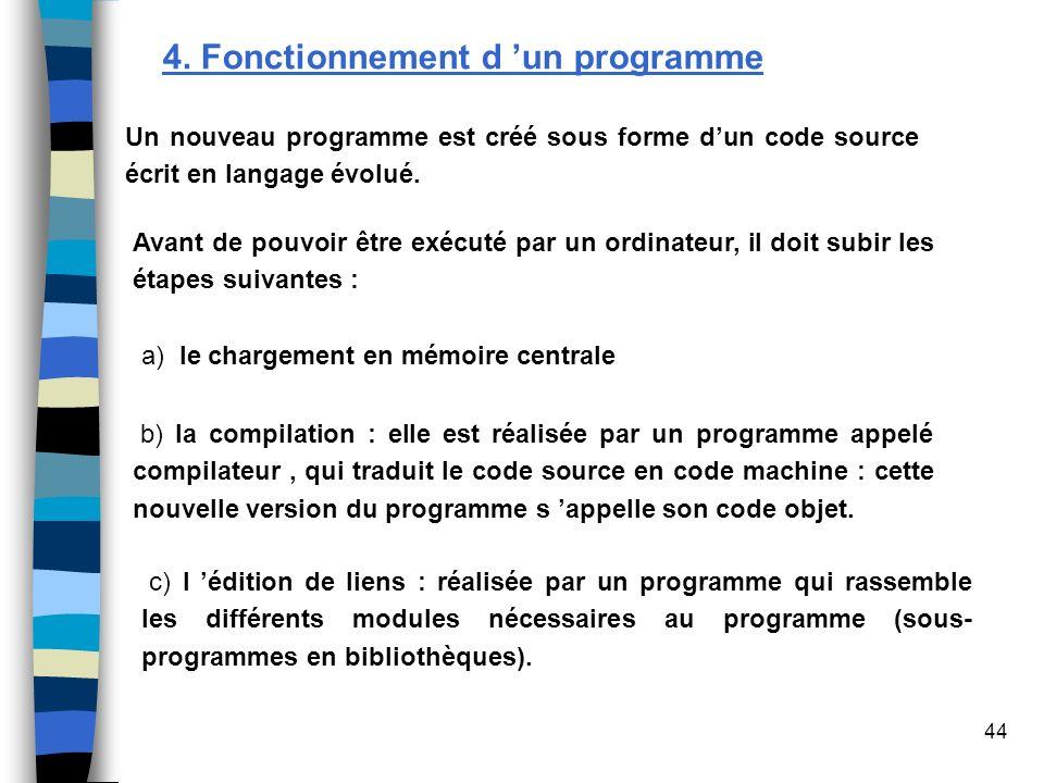 4. Fonctionnement d 'un programme