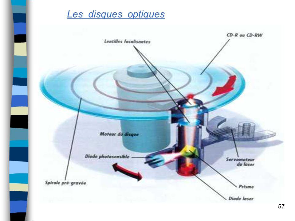 Les disques optiques