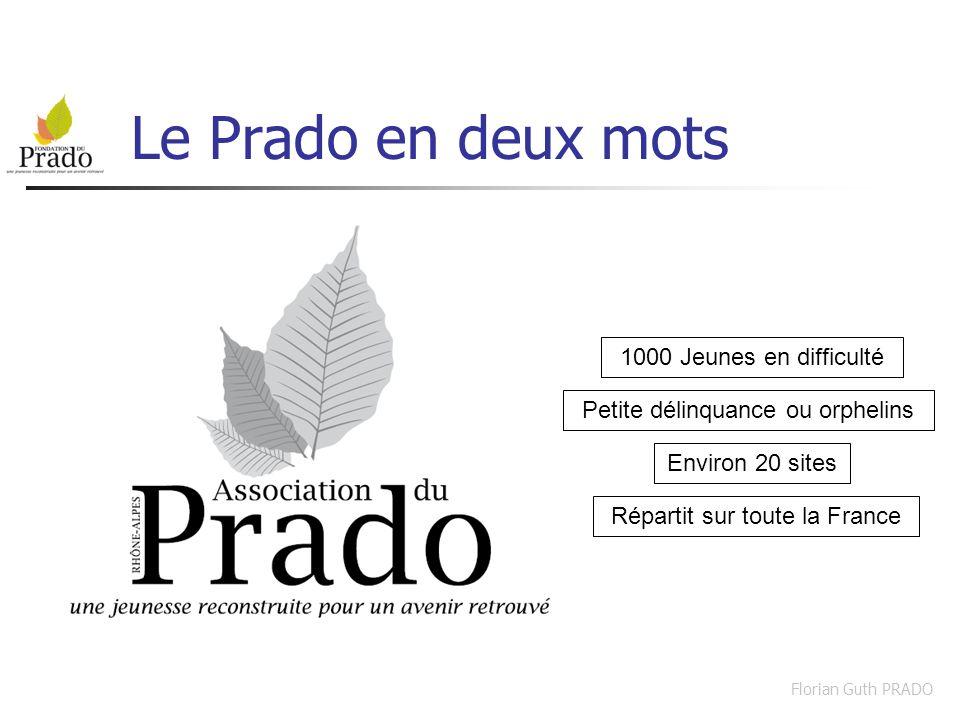 Le Prado en deux mots 1000 Jeunes en difficulté
