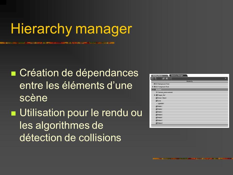 Hierarchy manager Création de dépendances entre les éléments d'une scène.