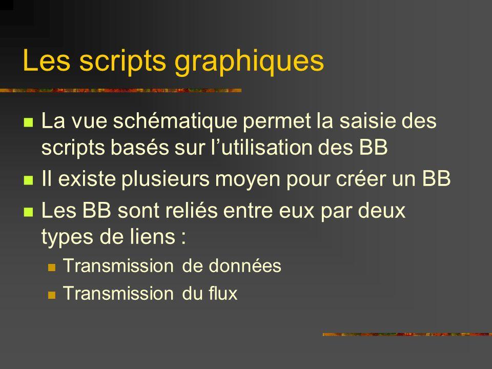 Les scripts graphiques