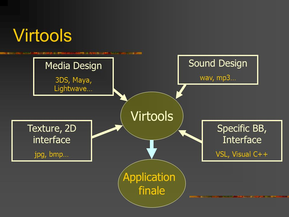 Virtools Virtools Application finale Sound Design Media Design