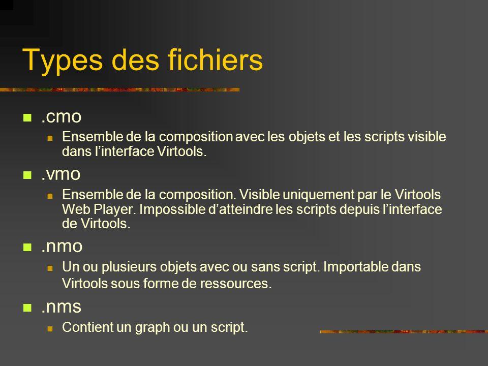 Types des fichiers .cmo .vmo .nmo .nms