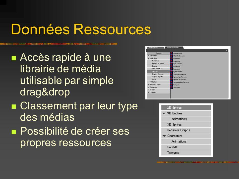 Données Ressources Accès rapide à une librairie de média utilisable par simple drag&drop. Classement par leur type des médias.