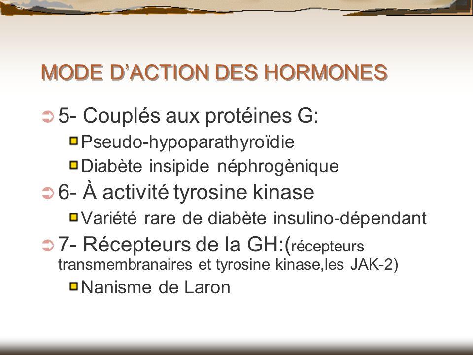 MODE D'ACTION DES HORMONES