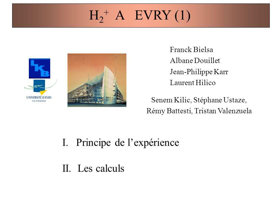 H2+ A EVRY (1) Principe de l'expérience II. Les calculs Franck Bielsa