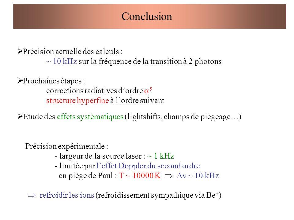 Conclusion Précision actuelle des calculs :
