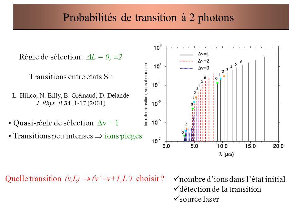 Probabilités de transition à 2 photons