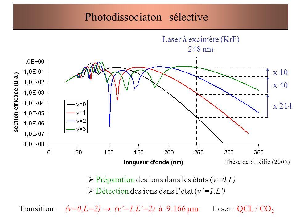 Photodissociaton sélective