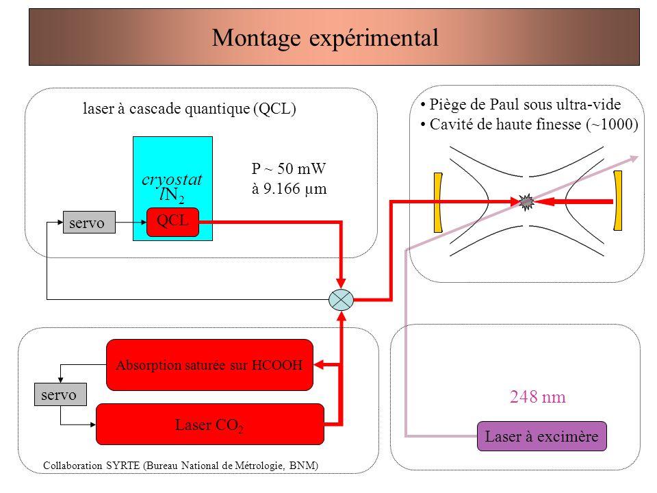 Montage expérimental cryostat lN2 248 nm Piège de Paul sous ultra-vide