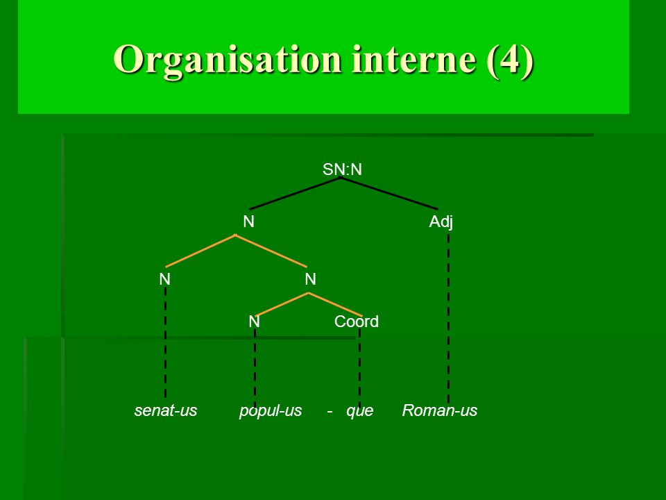 Organisation interne (4)
