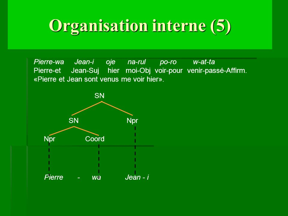 Organisation interne (5)