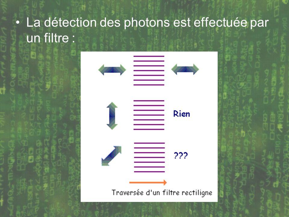 La détection des photons est effectuée par un filtre :
