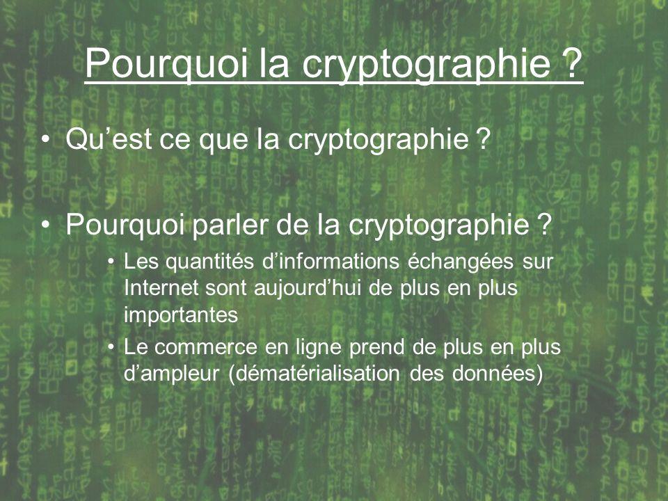 Pourquoi la cryptographie