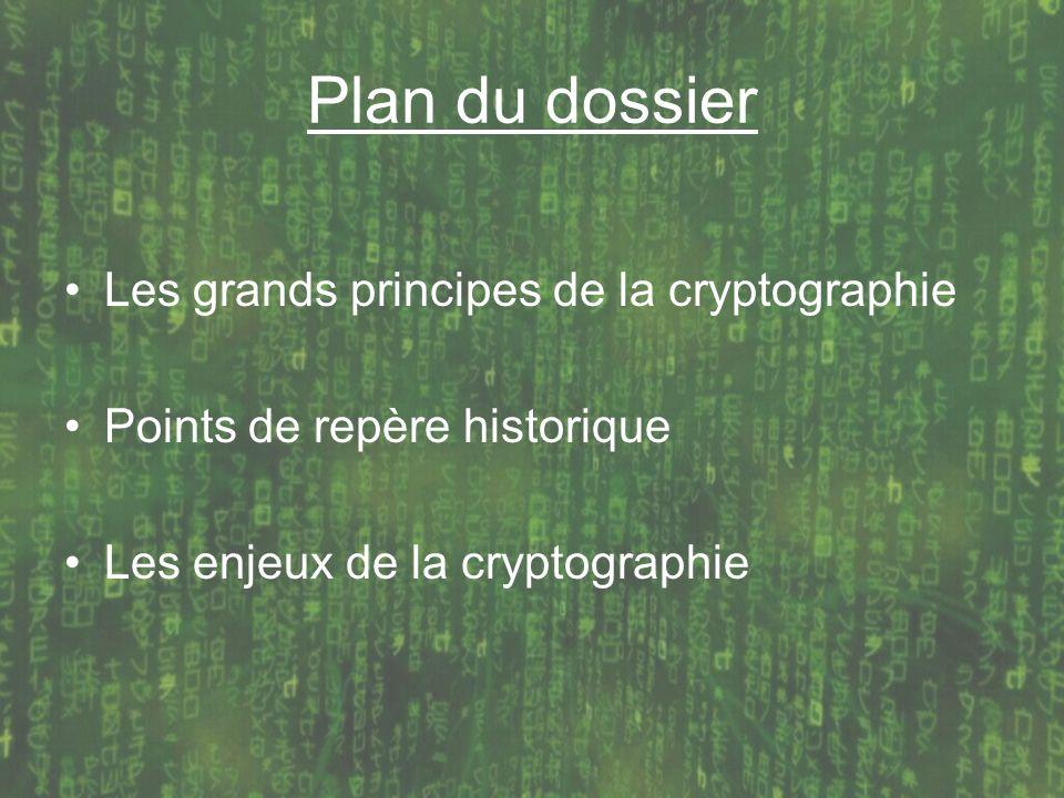 Plan du dossier Les grands principes de la cryptographie