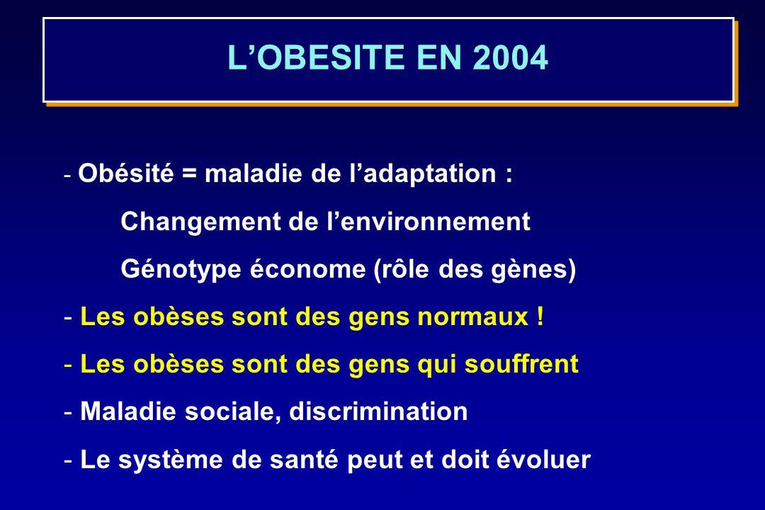 L'OBESITE EN 2004 Changement de l'environnement