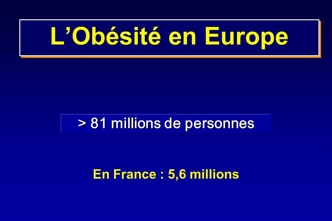 > 81 millions de personnes