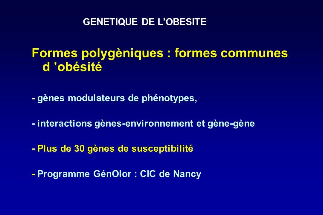 GENETIQUE DE L'OBESITE