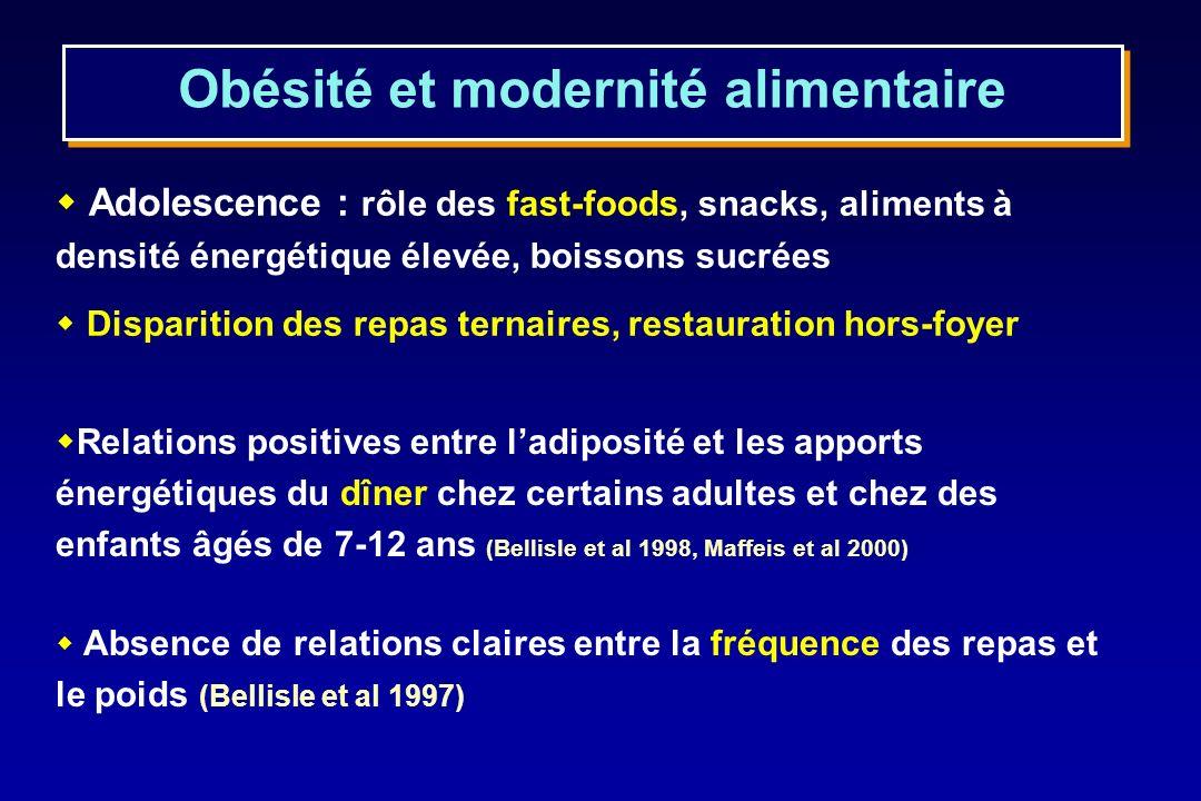 Obésité et modernité alimentaire